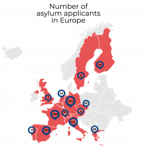 Number od asylum applicants in Europe chart