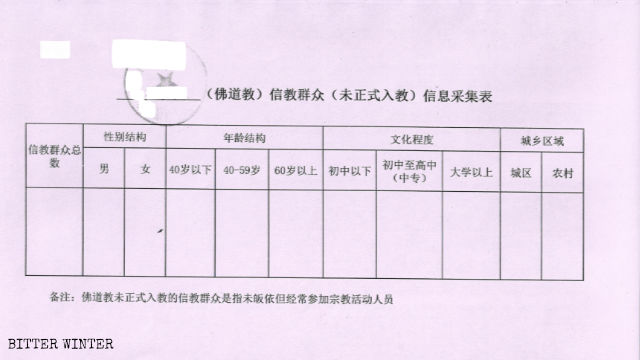 Statistical investigation form