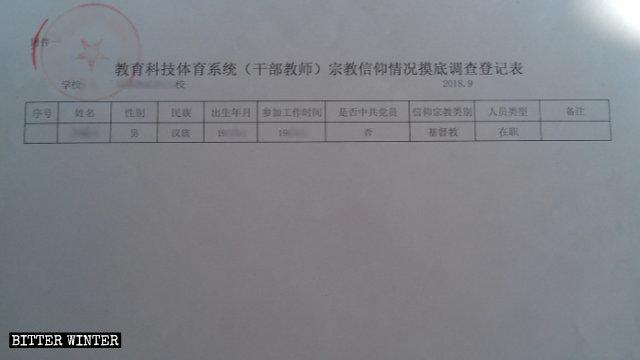 religious status investigation registration form