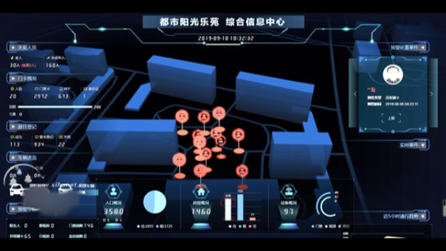 "A chart of surveillance and data collection system of a ""smart security residential community"" in Hangzhou city's Xihu district."
