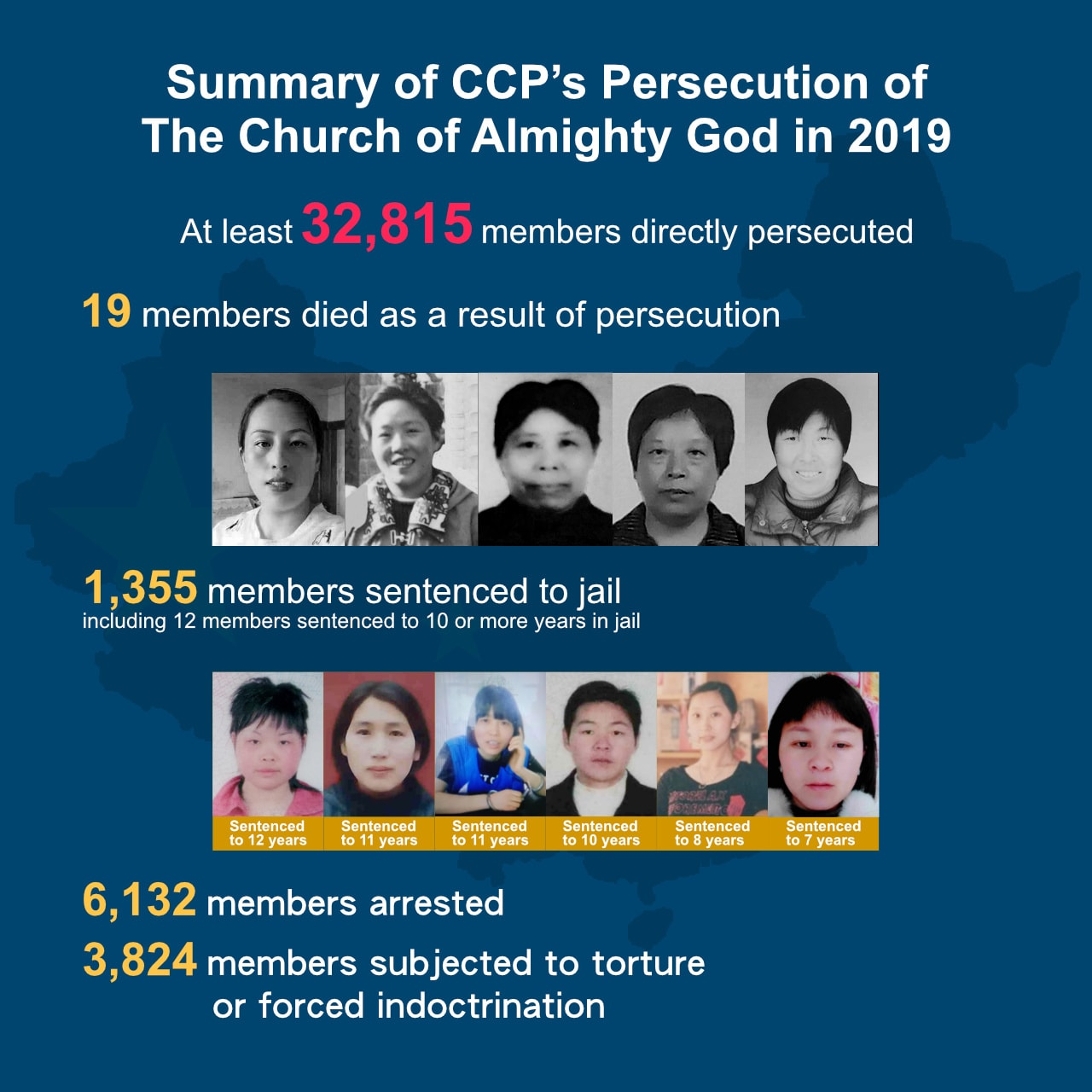 summary of CCPs persecution of the church of the almighty god