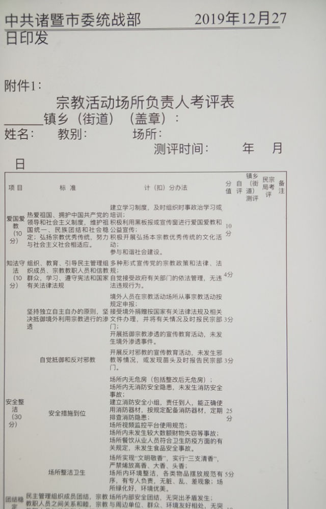 The assessment form for the directors of religious venues.