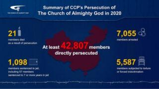 全能神教会2020迫害報告:他の名前による大量虐殺